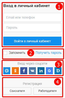 вход в личный кабинет работодателя на hh.ru